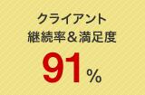 クライアント継続率&満足度91%